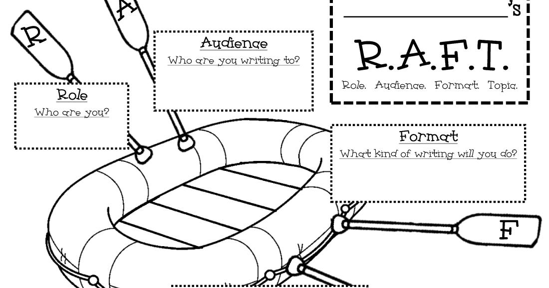 Mr. Walker's Blog: Assessing Student Understanding With RAFT Writing
