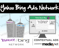 Yahoo! Bing Network Contextual Ads Program