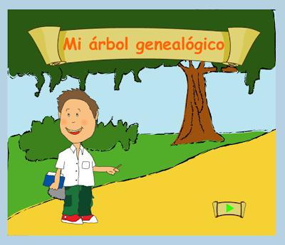 Árbol Genealógico - Red Familiar Privada - Genoom