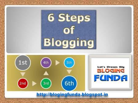 Learn 6 steps of Blogging by BloggingFunda
