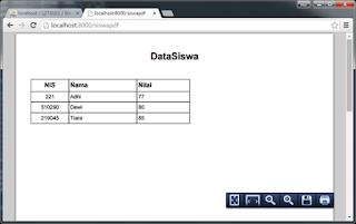 Export PDF di Laravel Dengan Anouar FPDF