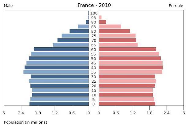 Immer älter und die bevölkerungszahl wird stetig abnehmen