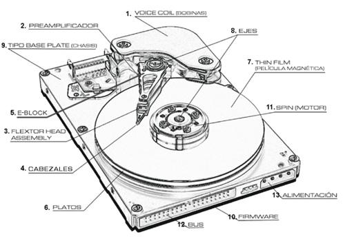 Para que sirve desfragmentar un disco duro