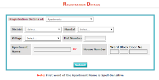 what we Required for Registration details of Apartments image