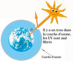Coup d 39 oeil magazine documentaire - Trou dans la couche d ozone ...