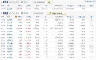 中国株コバンザメ投資ウォッチ銘柄watch20130801