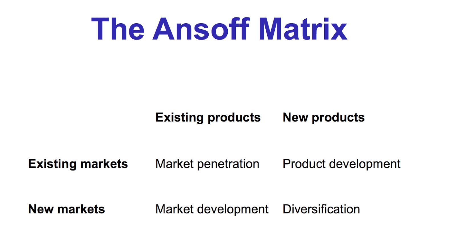 ansoff matrix starbucks