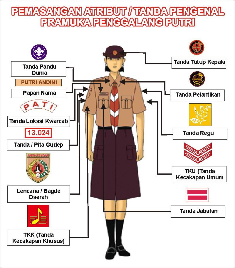 sejarah lengkap pramuka di dunia dan indonesia markijarcom