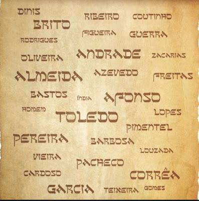 Coisas Judaicas e os significados dos sobrenomes judaicos