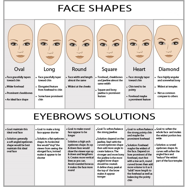 Tips Tricks And Looks By Tami O Tips On Shaping Your Eyebrows