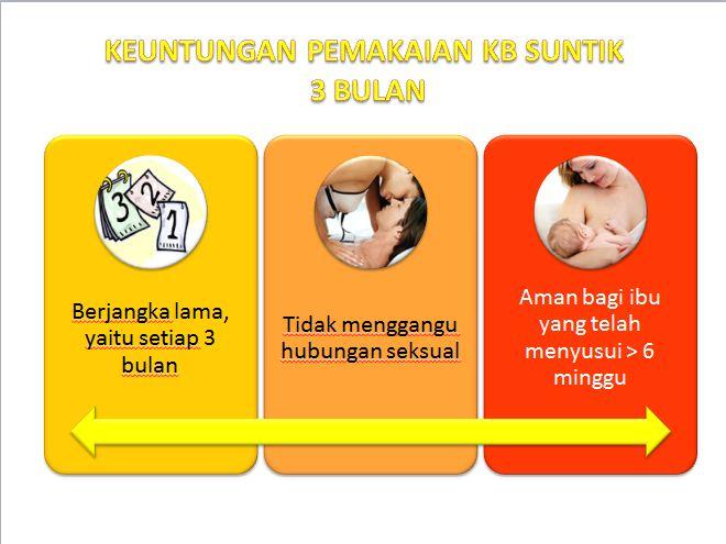 Hubungan Kb Dgn Obesitas