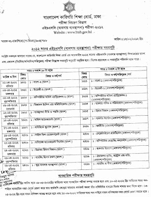 Bangladesh Open University HSC Results 2012