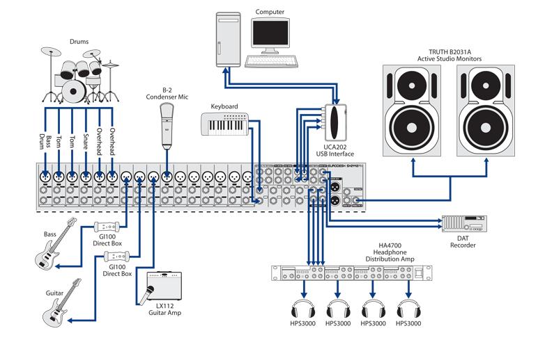 behringer eurodesk sx2442fx mixer manual