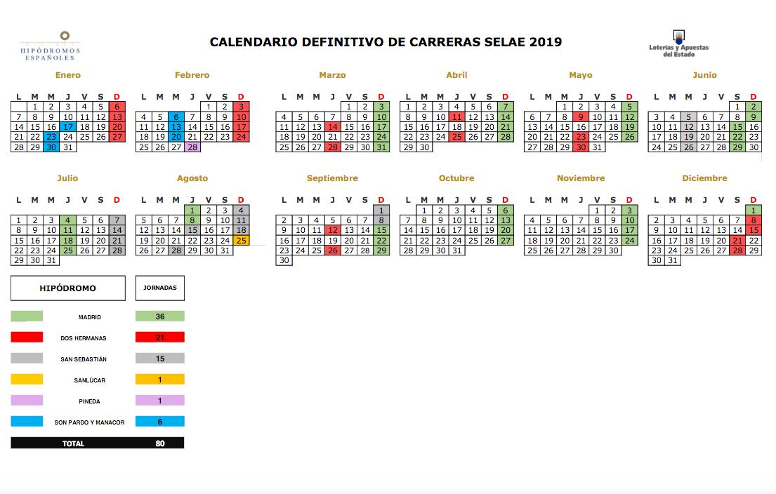 CALENDARIO SELAE 2019