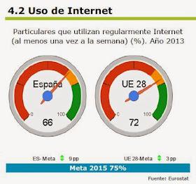 http://maiterodriguezblog.blogspot.com.es/2014/11/encuesta-sobre-el-uso-de-la-red-y-las.html?m=1