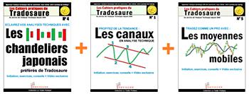 CHANDELIERS JAPONAIS CANAUX MOYENNES MOBILES EBOOKS TRADOSAURE
