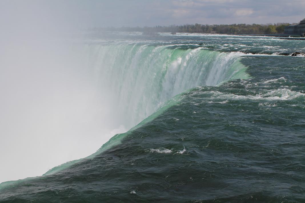 Things to Do in Niagara Falls  Niagara Falls Hotels