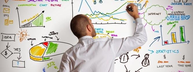 Les 5 étapes du  marketing stratégique