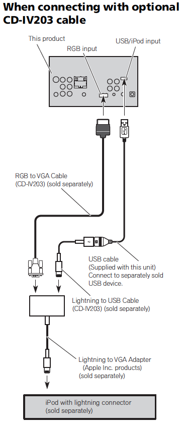 pioneer avhx2600bt wiring harness diagram get free image about wiring diagram