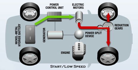 future electrical steering systems