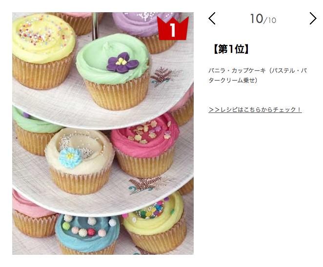 http://www.elle.co.jp/atable/pick/sekainooyatsuranking_14_1224/9