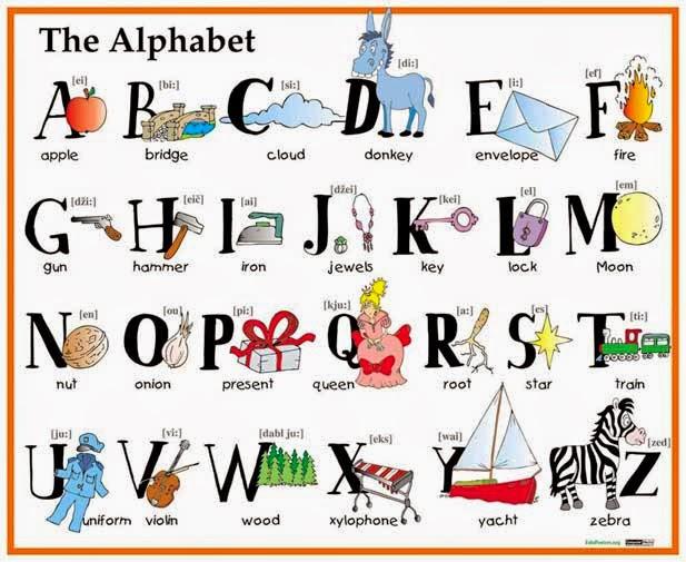 Blog de los niños: Aprender el alfabeto en inglés
