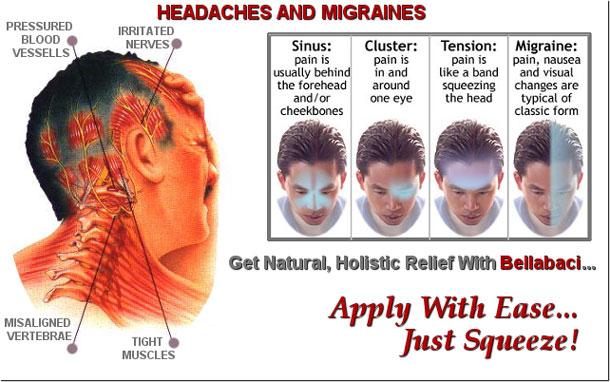 �� �� ����� ������� Migraines