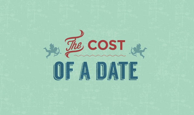 The Cost of A Date