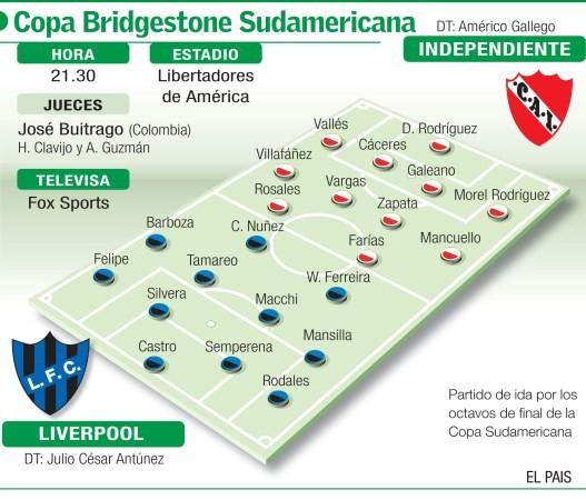 Image Result For Liverpool Uruguay En Vivo Gratis Por Internet