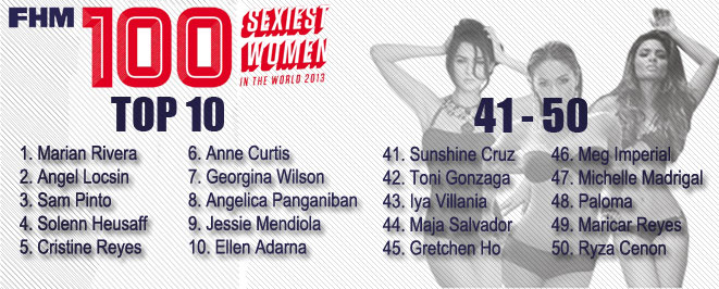 FHM 100 Sexiest Top 10 and 41-50