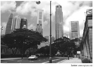 Pengertian dan Ciri Ciri Kota 2
