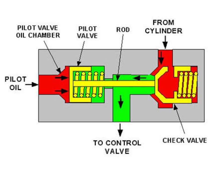 Hydraulic Schematic Symbols Pdf also Simple Pneumatics Schematics moreover 4 Way Hydraulic Directional Control Valve Schematics moreover Basic Hydraulic Schematics in addition Hydraulic Pressure Relief Valve Schematic Symbol. on basic pneumatic system schematics