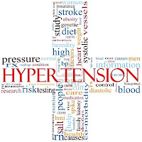 HYPERTENSION,ITS CAUSES,SIGNS AND SYMPTOMS AND EFFECTS OF HYPERTENSION
