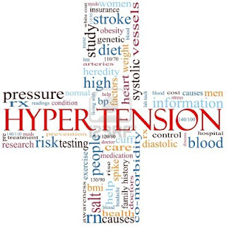 image of HYPERTENSION