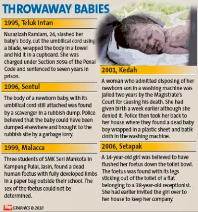 lack of parents guidance cause of baby dumping What is baby dumping in most cases this leads to illegal abortions or baby dumping because they are not emotionally ready to be parents ows lack of judgment.