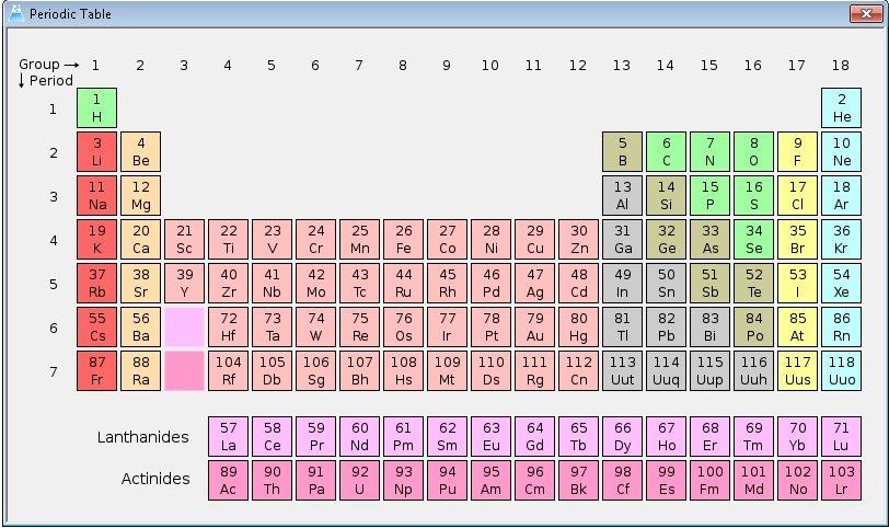 Download gratis software tabel periodik unsur senilai 25 2n web download gratis software tabel periodik unsur senilai 25 urtaz Choice Image
