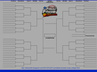 atlanta final four bracket team prediction, pdf, excel, xls, word doc, docx, jpg, png, gif, bmp