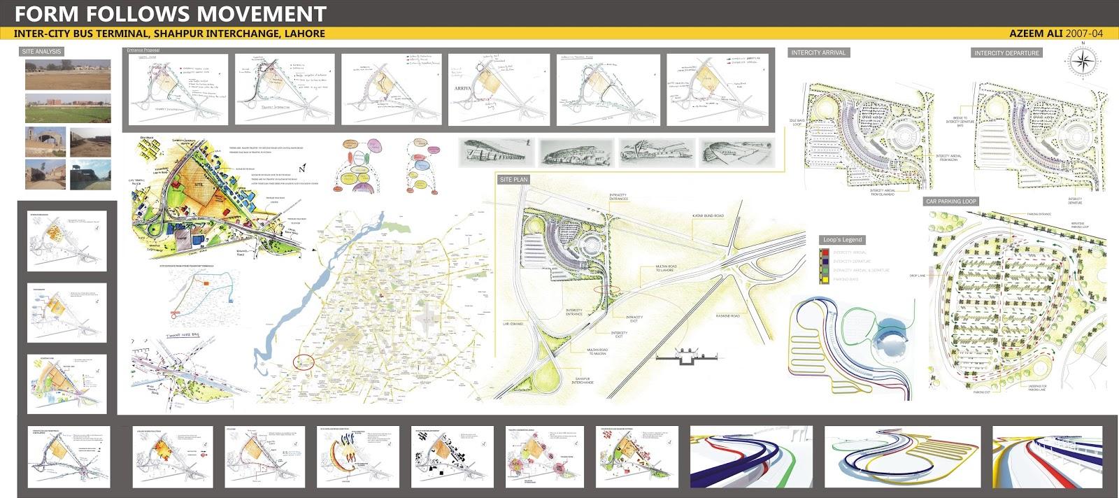bus terminal design thesis