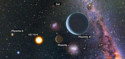 Hipernovas: Astrônomos Descobrem Mais Duas Super Terras Orbitando Uma Estrela Próxima [Artigo]