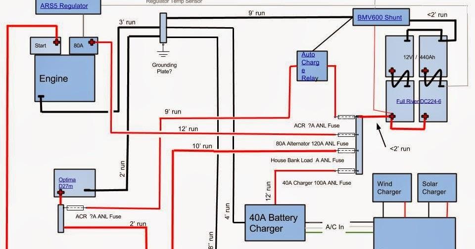 Sv Pilgrim  Basic Dc Wiring Diagram For Sv Pilgrim