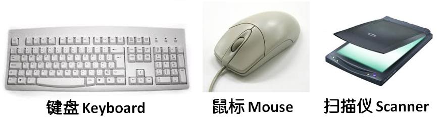 電腦模組指令