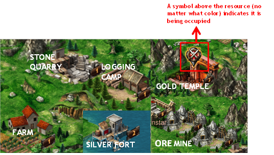 Forts Only Ear On Bos Of Water And Produce Silver Does Not Impede Gathering In Any Way It S Just Like Other Resource Tile