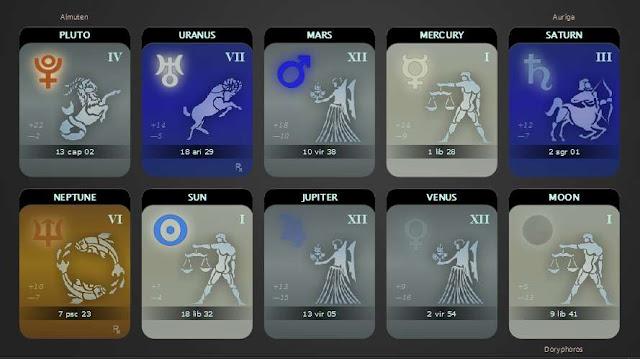 GEMINI Fortune Horoscope October 11 2015