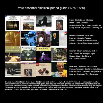 Essential Classical (1750-1830)
