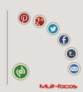 Gadget Social Sassy Bookmarks animado para Blogger