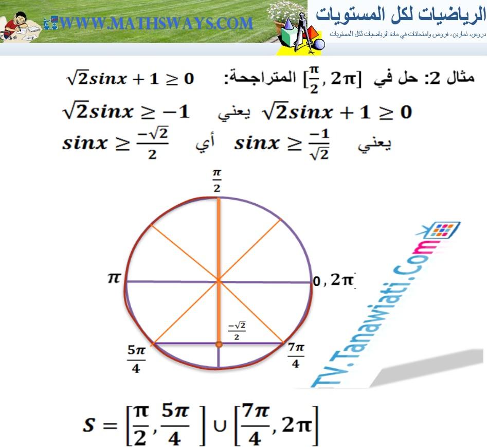 حل  المتراجحات المثلثية