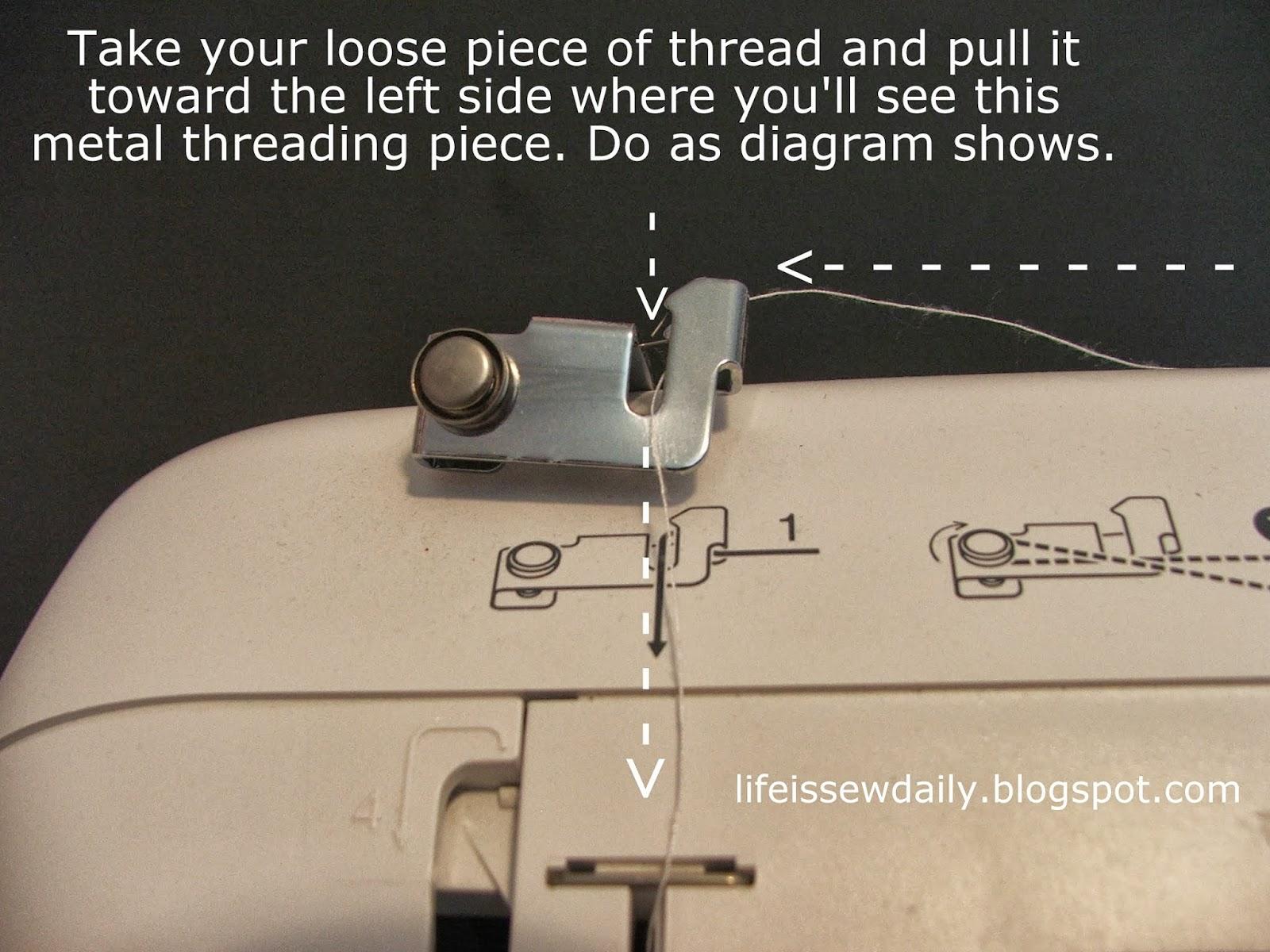 how to thread a sweing machine