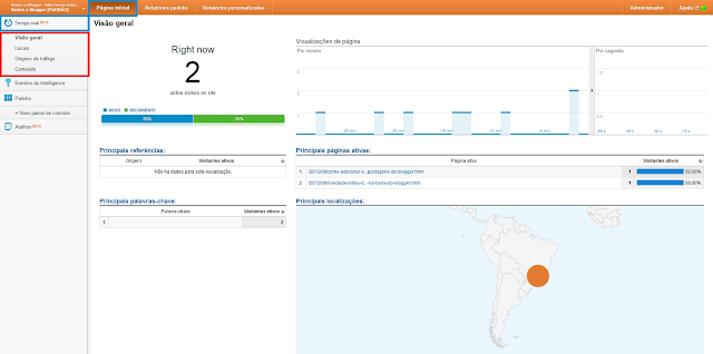 visitantes online no blog pelo google analytics