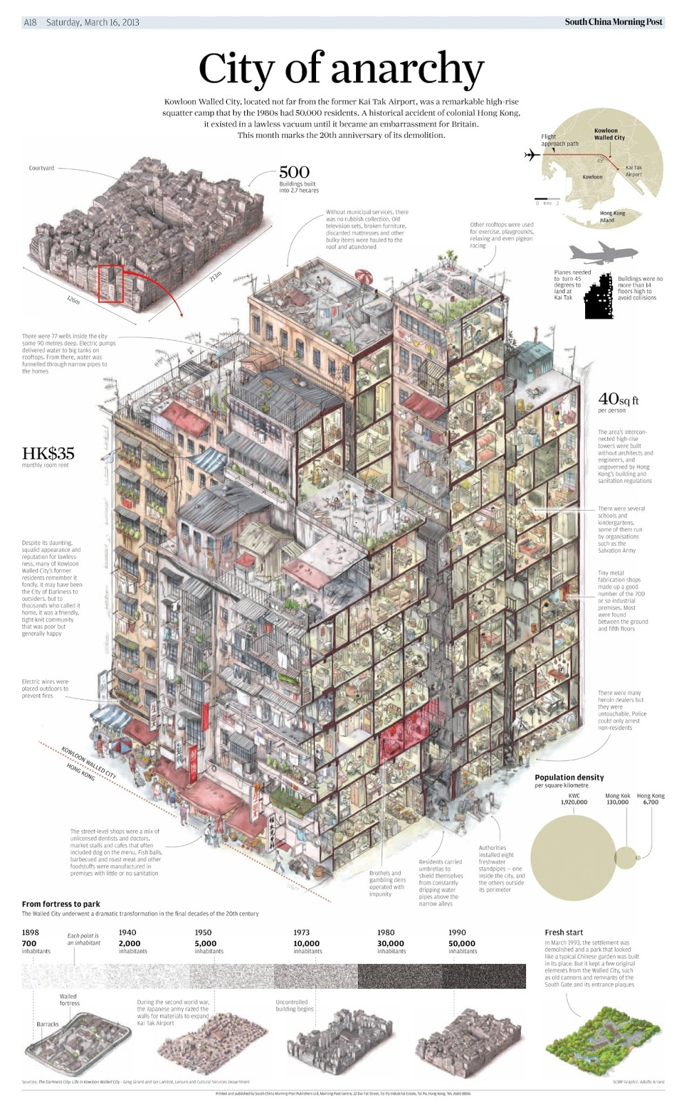 Kowloon Josh Wieder walled city