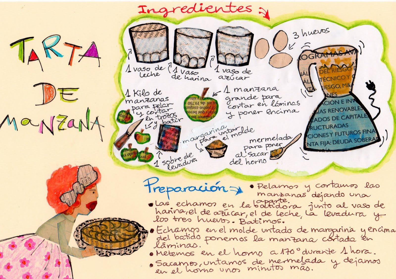 Tarea para el martes 7 de febrero el blog de quinto b for Lista de materiales de cocina